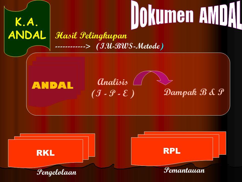 K.A. ANDAL RKL RPL Hasil Pelingkupan ------------> (I.U-BWS-Metode) Analisis (I - P - E ) Dampak B & P Pengelolaan Pemantauan