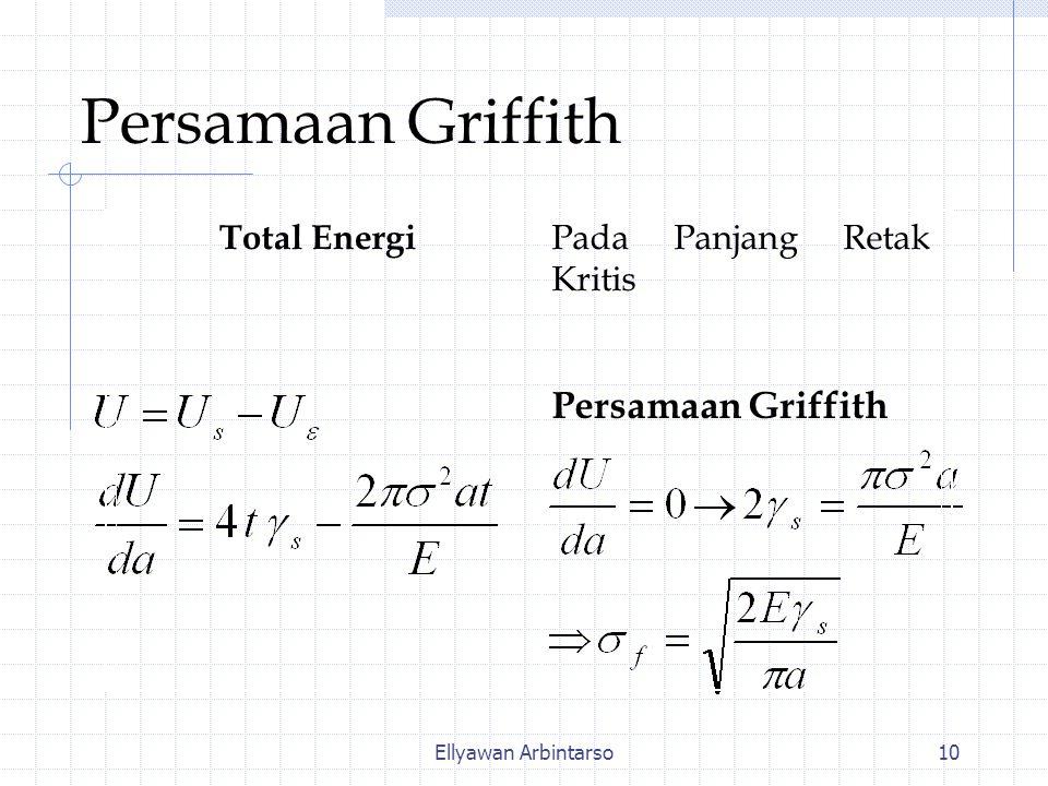 Ellyawan Arbintarso10 Persamaan Griffith Total Energi Pada Panjang Retak Kritis Persamaan Griffith