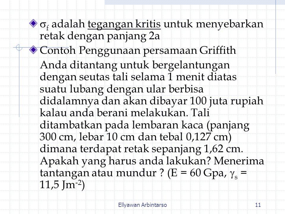 Ellyawan Arbintarso11  f adalah tegangan kritis untuk menyebarkan retak dengan panjang 2a Contoh Penggunaan persamaan Griffith Anda ditantang untuk bergelantungan dengan seutas tali selama 1 menit diatas suatu lubang dengan ular berbisa didalamnya dan akan dibayar 100 juta rupiah kalau anda berani melakukan.