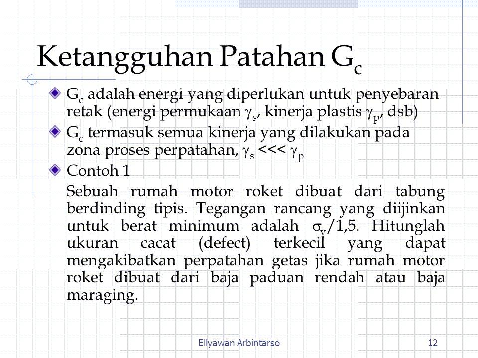 Ellyawan Arbintarso12 Ketangguhan Patahan G c G c adalah energi yang diperlukan untuk penyebaran retak (energi permukaan  s, kinerja plastis  p, dsb) G c termasuk semua kinerja yang dilakukan pada zona proses perpatahan,  s <<<  p Contoh 1 Sebuah rumah motor roket dibuat dari tabung berdinding tipis.