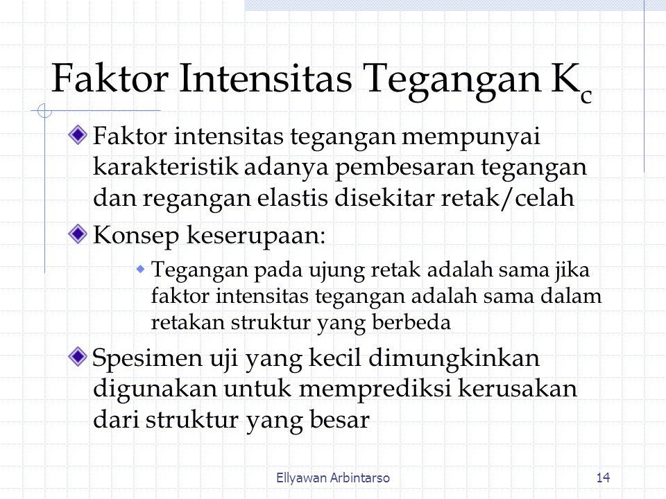 Ellyawan Arbintarso14 Faktor Intensitas Tegangan K c Faktor intensitas tegangan mempunyai karakteristik adanya pembesaran tegangan dan regangan elasti