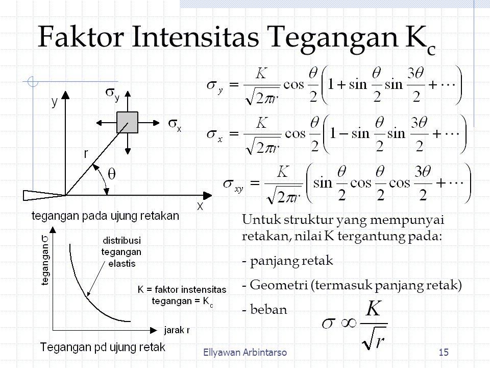 Ellyawan Arbintarso15 Faktor Intensitas Tegangan K c Untuk struktur yang mempunyai retakan, nilai K tergantung pada: - panjang retak - Geometri (termasuk panjang retak) - beban