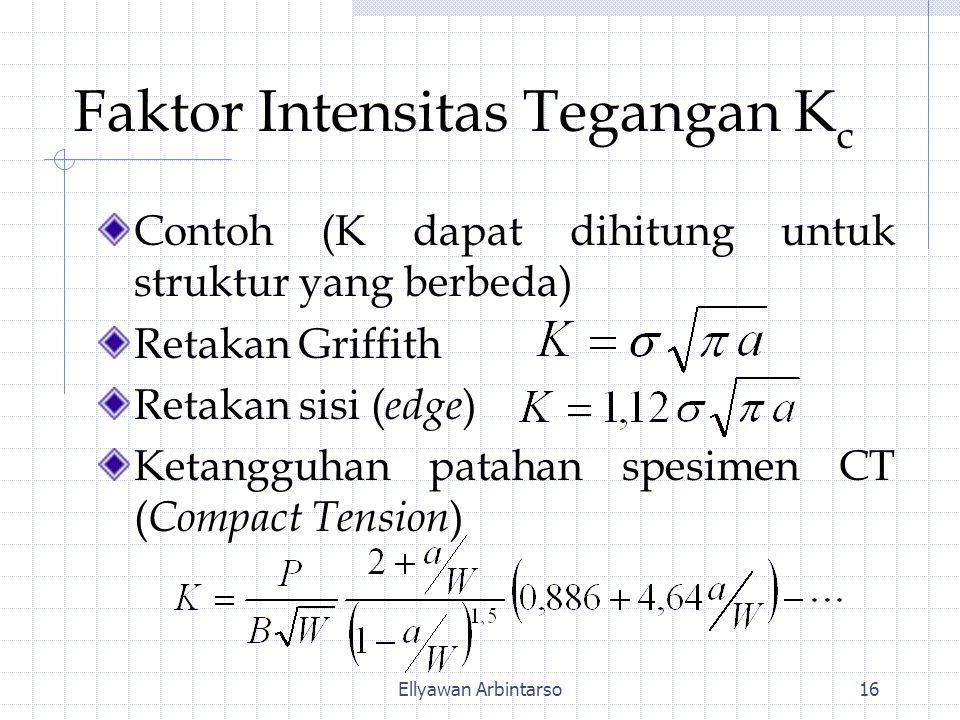 Ellyawan Arbintarso16 Faktor Intensitas Tegangan K c Contoh (K dapat dihitung untuk struktur yang berbeda) Retakan Griffith Retakan sisi ( edge ) Ketangguhan patahan spesimen CT ( Compact Tension )