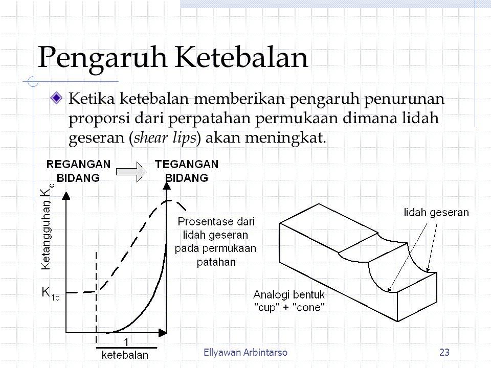 Ellyawan Arbintarso23 Pengaruh Ketebalan Ketika ketebalan memberikan pengaruh penurunan proporsi dari perpatahan permukaan dimana lidah geseran ( shear lips ) akan meningkat.