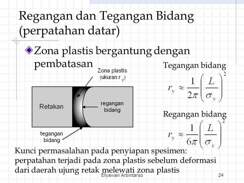 Ellyawan Arbintarso24 Regangan dan Tegangan Bidang (perpatahan datar) Zona plastis bergantung dengan pembatasan Tegangan bidang Regangan bidang Kunci permasalahan pada penyiapan spesimen: perpatahan terjadi pada zona plastis sebelum deformasi dari daerah ujung retak melewati zona plastis