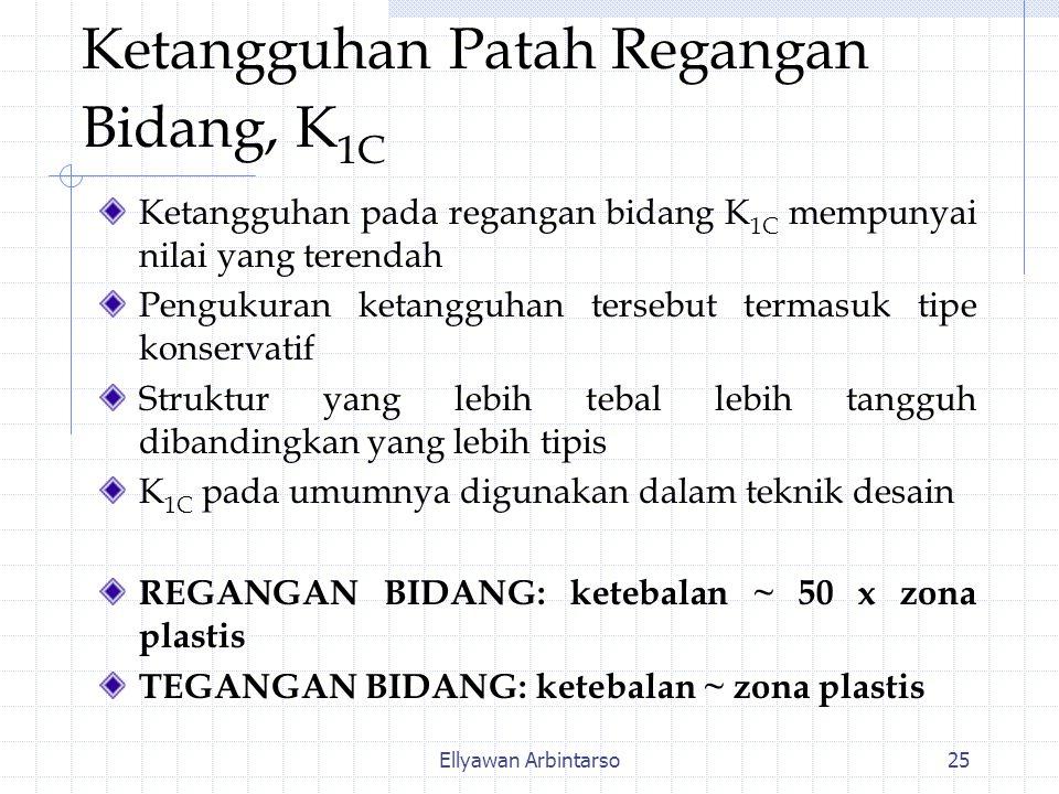 Ellyawan Arbintarso25 Ketangguhan Patah Regangan Bidang, K 1C Ketangguhan pada regangan bidang K 1C mempunyai nilai yang terendah Pengukuran ketangguh