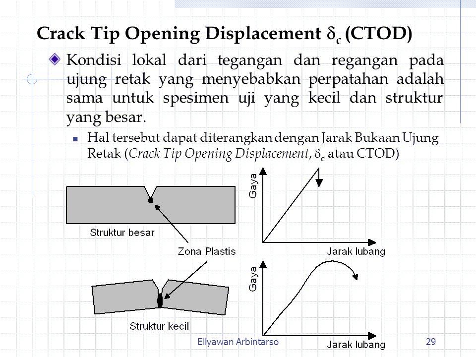 Ellyawan Arbintarso29 Crack Tip Opening Displacement  c (CTOD) Kondisi lokal dari tegangan dan regangan pada ujung retak yang menyebabkan perpatahan adalah sama untuk spesimen uji yang kecil dan struktur yang besar.