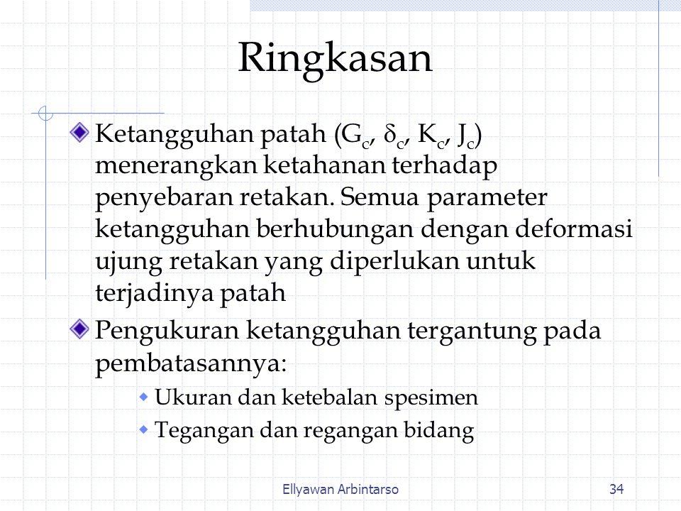 Ellyawan Arbintarso34 Ringkasan Ketangguhan patah (G c,  c, K c, J c ) menerangkan ketahanan terhadap penyebaran retakan. Semua parameter ketangguhan