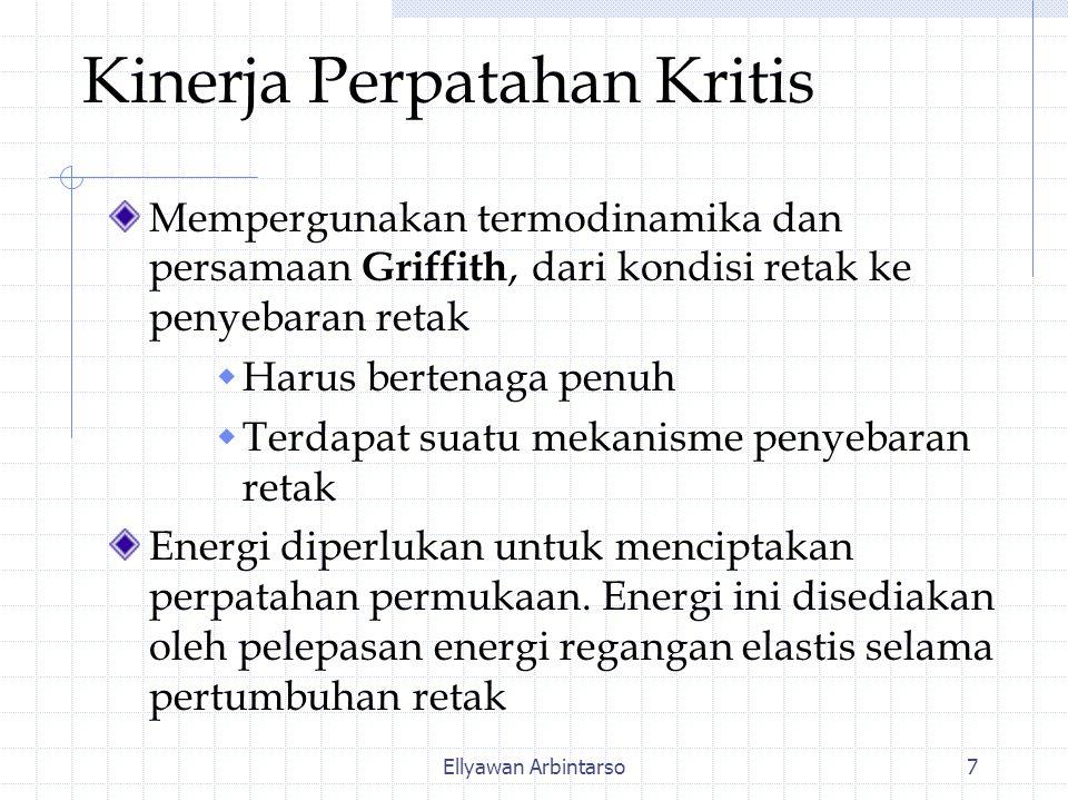 Ellyawan Arbintarso7 Kinerja Perpatahan Kritis Mempergunakan termodinamika dan persamaan Griffith, dari kondisi retak ke penyebaran retak  Harus bertenaga penuh  Terdapat suatu mekanisme penyebaran retak Energi diperlukan untuk menciptakan perpatahan permukaan.