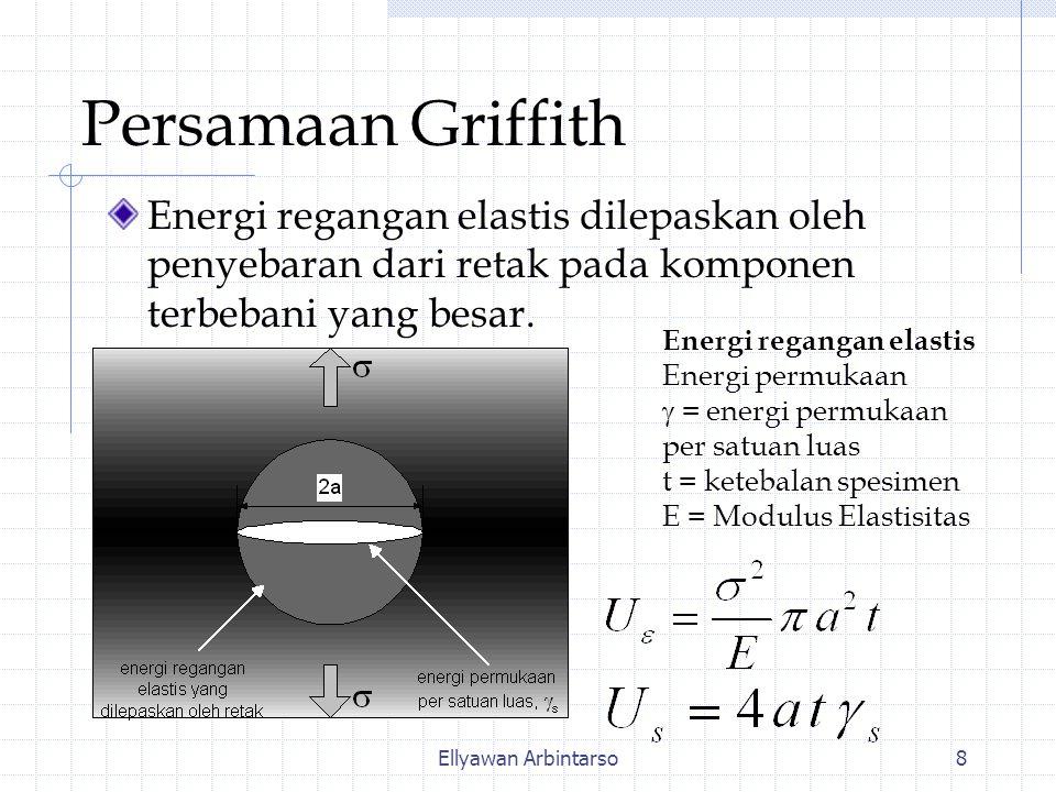 Ellyawan Arbintarso8 Persamaan Griffith Energi regangan elastis dilepaskan oleh penyebaran dari retak pada komponen terbebani yang besar. Energi regan