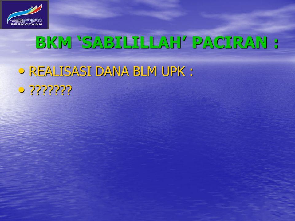 BKM 'SABILILLAH' PACIRAN : REALISASI DANA BLM UPK : REALISASI DANA BLM UPK : ??????? ???????