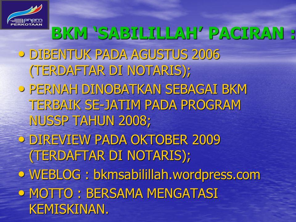 BKM 'SABILILLAH' PACIRAN : DIBENTUK PADA AGUSTUS 2006 (TERDAFTAR DI NOTARIS); DIBENTUK PADA AGUSTUS 2006 (TERDAFTAR DI NOTARIS); PERNAH DINOBATKAN SEBAGAI BKM TERBAIK SE-JATIM PADA PROGRAM NUSSP TAHUN 2008; PERNAH DINOBATKAN SEBAGAI BKM TERBAIK SE-JATIM PADA PROGRAM NUSSP TAHUN 2008; DIREVIEW PADA OKTOBER 2009 (TERDAFTAR DI NOTARIS); DIREVIEW PADA OKTOBER 2009 (TERDAFTAR DI NOTARIS); WEBLOG : bkmsabilillah.wordpress.com WEBLOG : bkmsabilillah.wordpress.com MOTTO : BERSAMA MENGATASI KEMISKINAN.