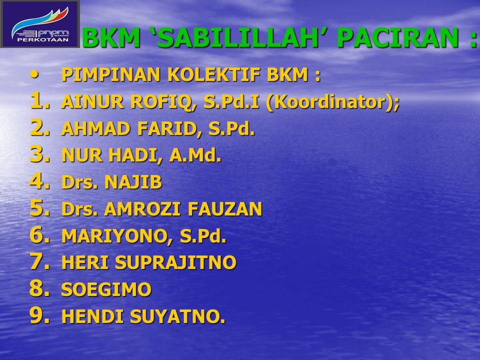 BKM 'SABILILLAH' PACIRAN : PIMPINAN KOLEKTIF BKM : PIMPINAN KOLEKTIF BKM : 1. AINUR ROFIQ, S.Pd.I (Koordinator); 2. AHMAD FARID, S.Pd. 3. NUR HADI, A.