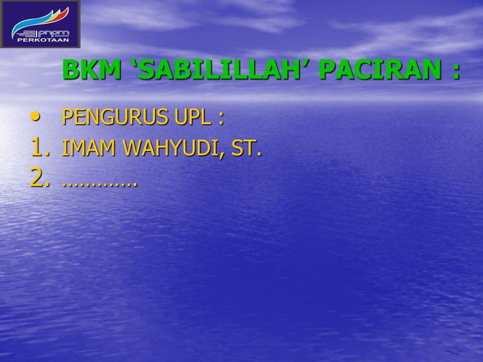 BKM 'SABILILLAH' PACIRAN : PENGURUS UPL : PENGURUS UPL : 1. IMAM WAHYUDI, ST. 2. ………….