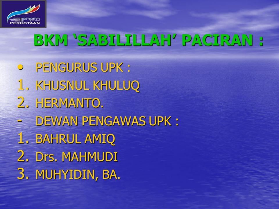 BKM 'SABILILLAH' PACIRAN : PENGURUS UPK : PENGURUS UPK : 1. KHUSNUL KHULUQ 2. HERMANTO. - DEWAN PENGAWAS UPK : 1. BAHRUL AMIQ 2. Drs. MAHMUDI 3. MUHYI