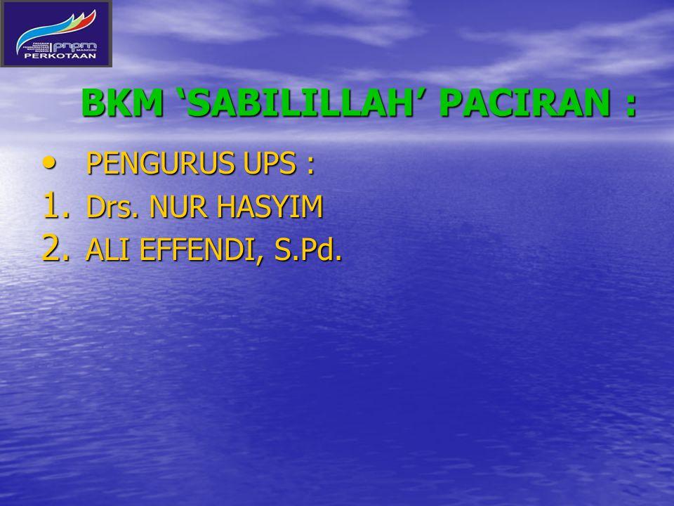 BKM 'SABILILLAH' PACIRAN : PENGURUS UPS : PENGURUS UPS : 1. Drs. NUR HASYIM 2. ALI EFFENDI, S.Pd.