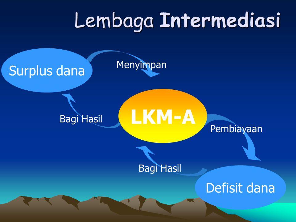 Lembaga Intermediasi LKM-A Surplus dana Menyimpan Pembiayaan Bagi Hasil Defisit dana