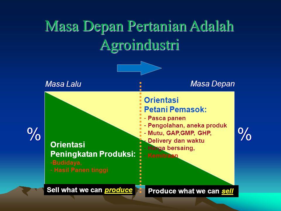 Masa Depan Pertanian Adalah Agroindustri Orientasi Peningkatan Produksi: -Budidaya, - Hasil Panen tinggi Orientasi Petani Pemasok: - Pasca panen - Pen