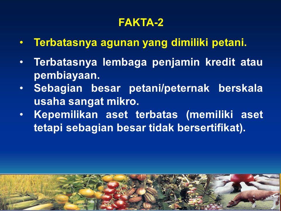 FAKTA-2 Terbatasnya agunan yang dimiliki petani. Terbatasnya lembaga penjamin kredit atau pembiayaan. Sebagian besar petani/peternak berskala usaha sa