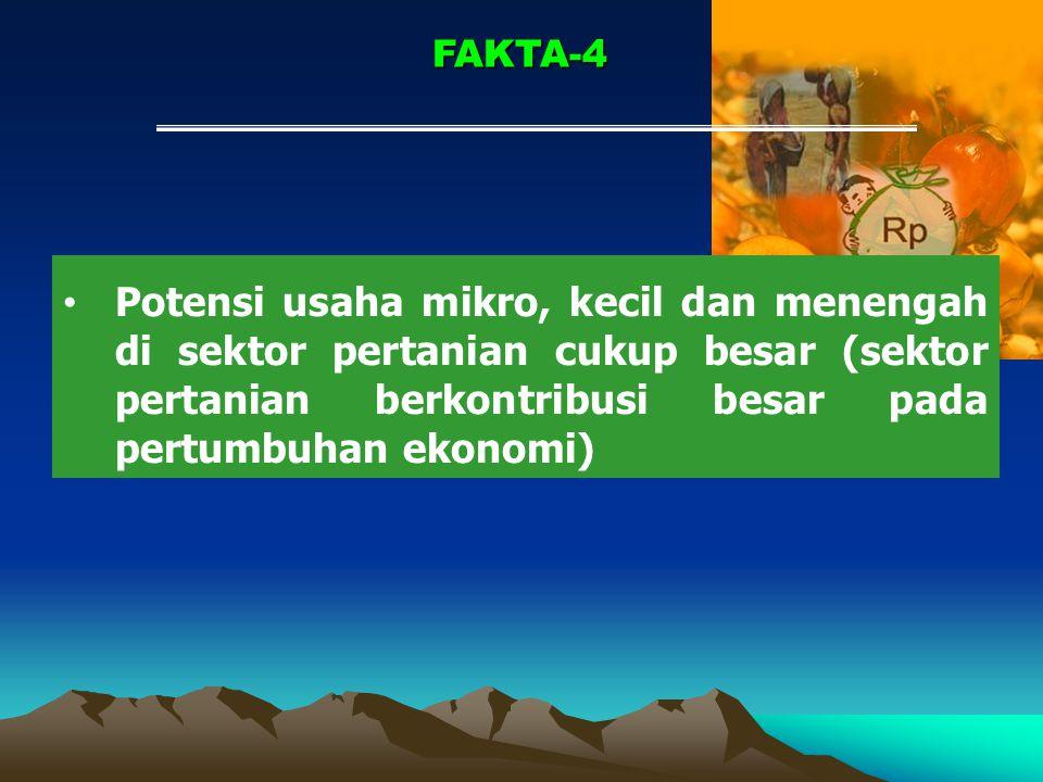 FAKTA-4 Potensi usaha mikro, kecil dan menengah di sektor pertanian cukup besar (sektor pertanian berkontribusi besar pada pertumbuhan ekonomi)