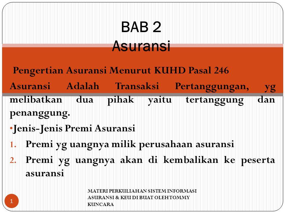 Pengertian Asuransi Menurut KUHD Pasal 246 Asuransi Adalah Transaksi Pertanggungan, yg melibatkan dua pihak yaitu tertanggung dan penanggung.