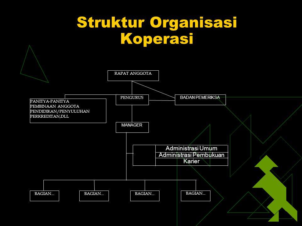 "Perangkat Organisasi Koperasi ""M. Fathorrazi "" IESP Fakultas Ekonomi Universitas Jember 2011"