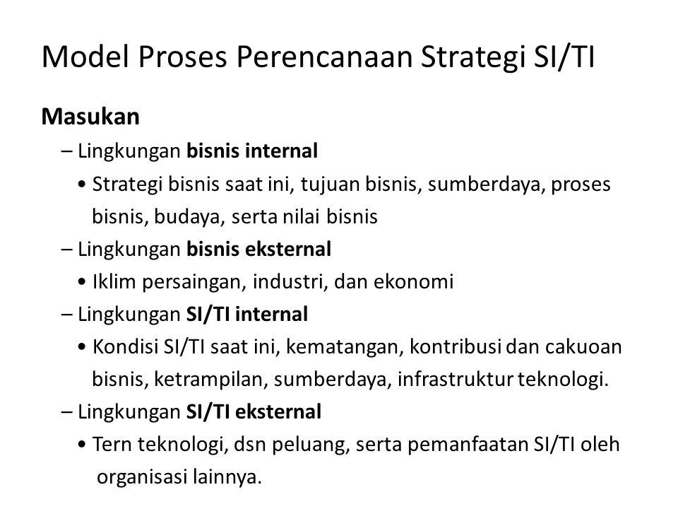Model Proses Perencanaan Strategi SI/TI Masukan – Lingkungan bisnis internal Strategi bisnis saat ini, tujuan bisnis, sumberdaya, proses bisnis, buday