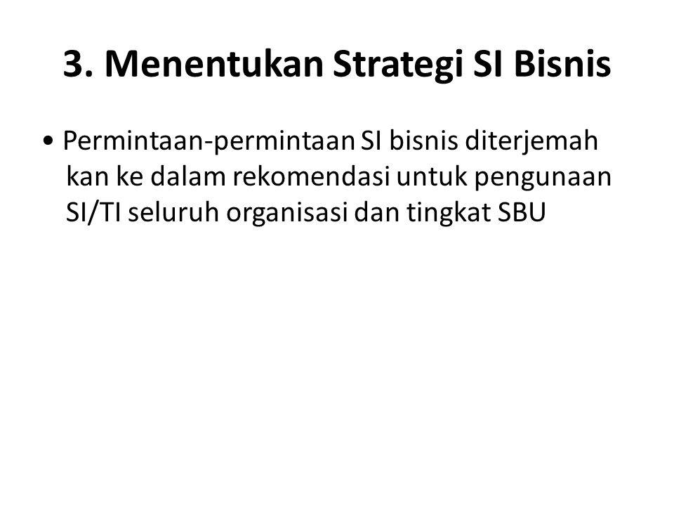 3. Menentukan Strategi SI Bisnis Permintaan-permintaan SI bisnis diterjemah kan ke dalam rekomendasi untuk pengunaan SI/TI seluruh organisasi dan ting