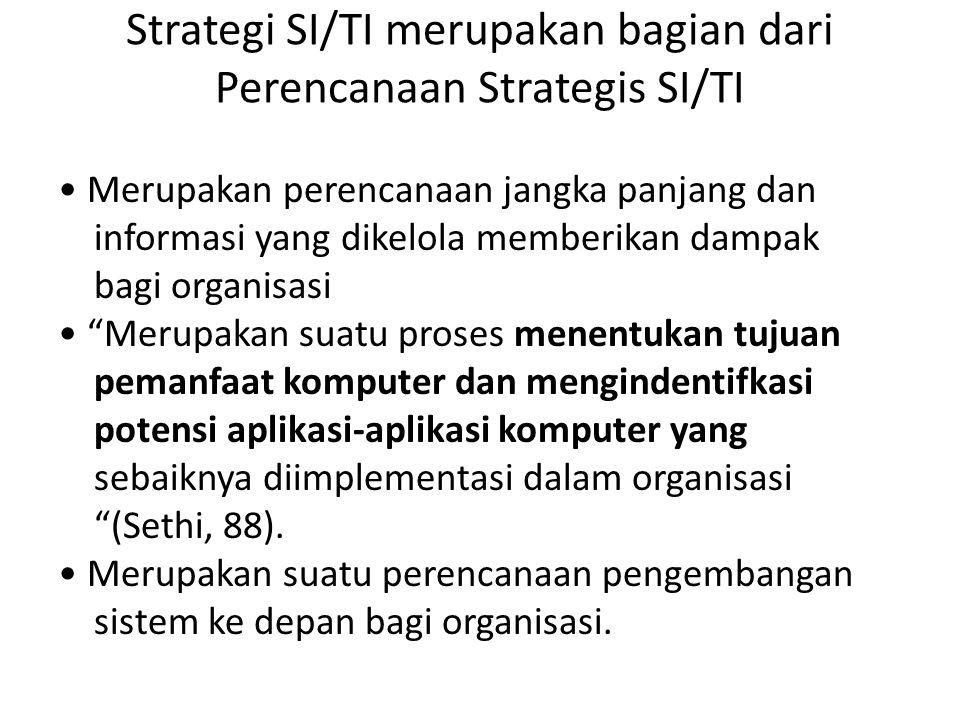 Strategi SI/TI merupakan bagian dari Perencanaan Strategis SI/TI Merupakan perencanaan jangka panjang dan informasi yang dikelola memberikan dampak ba