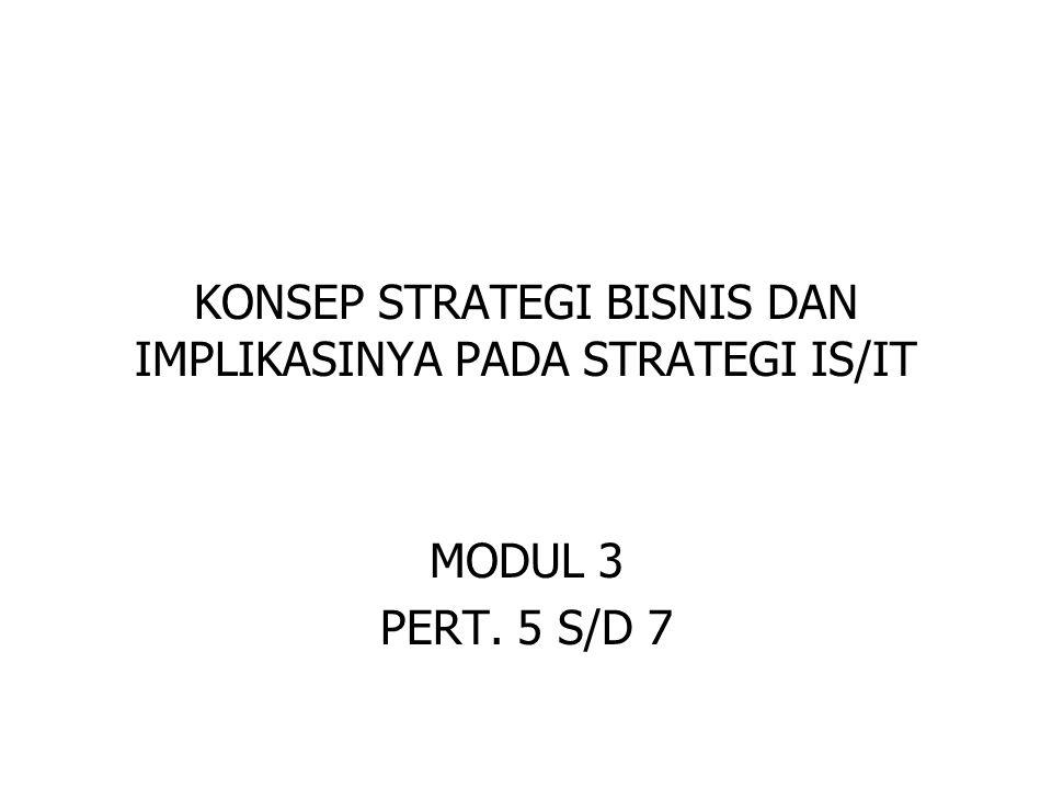 KONSEP STRATEGI BISNIS DAN IMPLIKASINYA PADA STRATEGI IS/IT MODUL 3 PERT. 5 S/D 7
