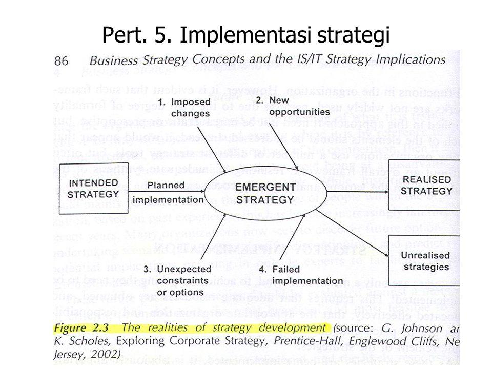 Pert. 5. Implementasi strategi