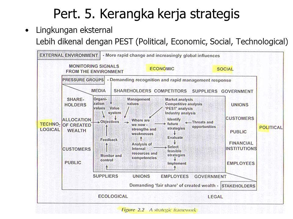 Pert. 5. Kerangka kerja strategis Lingkungan eksternal Lebih dikenal dengan PEST (Political, Economic, Social, Technological)