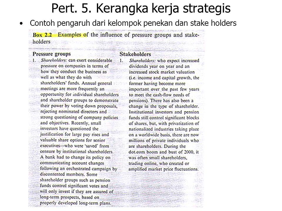 Pert. 5. Kerangka kerja strategis Contoh pengaruh dari kelompok penekan dan stake holders