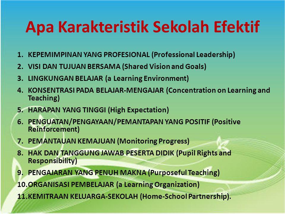 Apa Karakteristik Sekolah Efektif 1.KEPEMIMPINAN YANG PROFESIONAL (Professional Leadership) 2.VISI DAN TUJUAN BERSAMA (Shared Vision and Goals) 3.LINGKUNGAN BELAJAR (a Learning Environment) 4.KONSENTRASI PADA BELAJAR-MENGAJAR (Concentration on Learning and Teaching) 5.HARAPAN YANG TINGGI (High Expectation) 6.PENGUATAN/PENGAYAAN/PEMANTAPAN YANG POSITIF (Positive Reinforcement) 7.PEMANTAUAN KEMAJUAN (Monitoring Progress) 8.HAK DAN TANGGUNG JAWAB PESERTA DIDIK (Pupil Rights and Responsibility) 9.PENGAJARAN YANG PENUH MAKNA (Purposeful Teaching) 10.ORGANISASI PEMBELAJAR (a Learning Organization) 11.KEMITRAAN KELUARGA-SEKOLAH (Home-School Partnership).