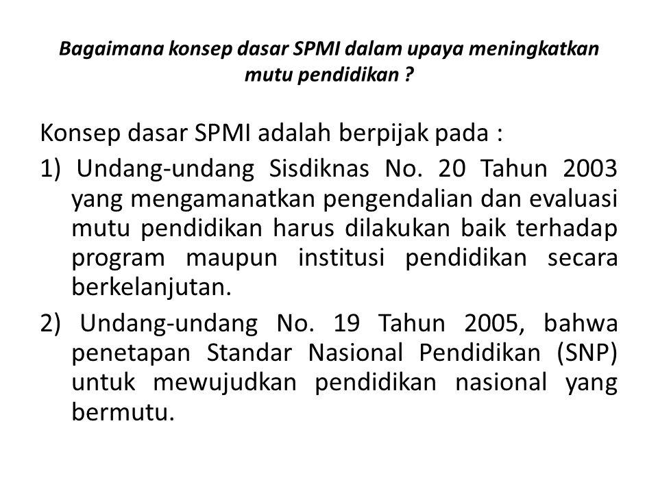 Bagaimana konsep dasar SPMI dalam upaya meningkatkan mutu pendidikan ? Konsep dasar SPMI adalah berpijak pada : 1) Undang-undang Sisdiknas No. 20 Tahu