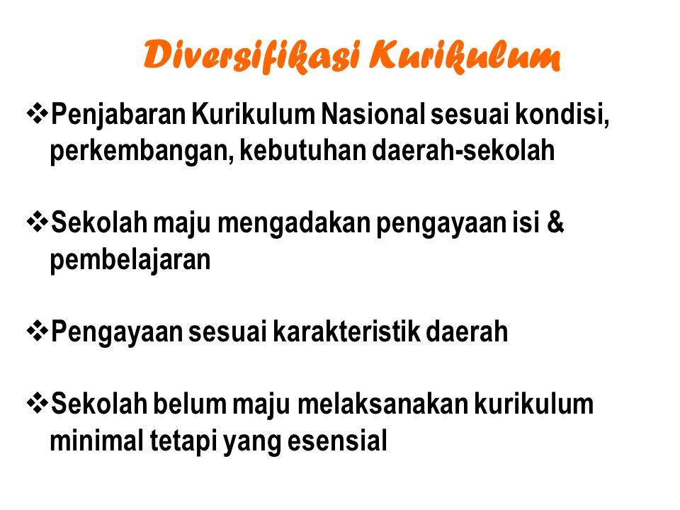 Diversifikasi Kurikulum  Penjabaran Kurikulum Nasional sesuai kondisi, perkembangan, kebutuhan daerah-sekolah  Sekolah maju mengadakan pengayaan isi