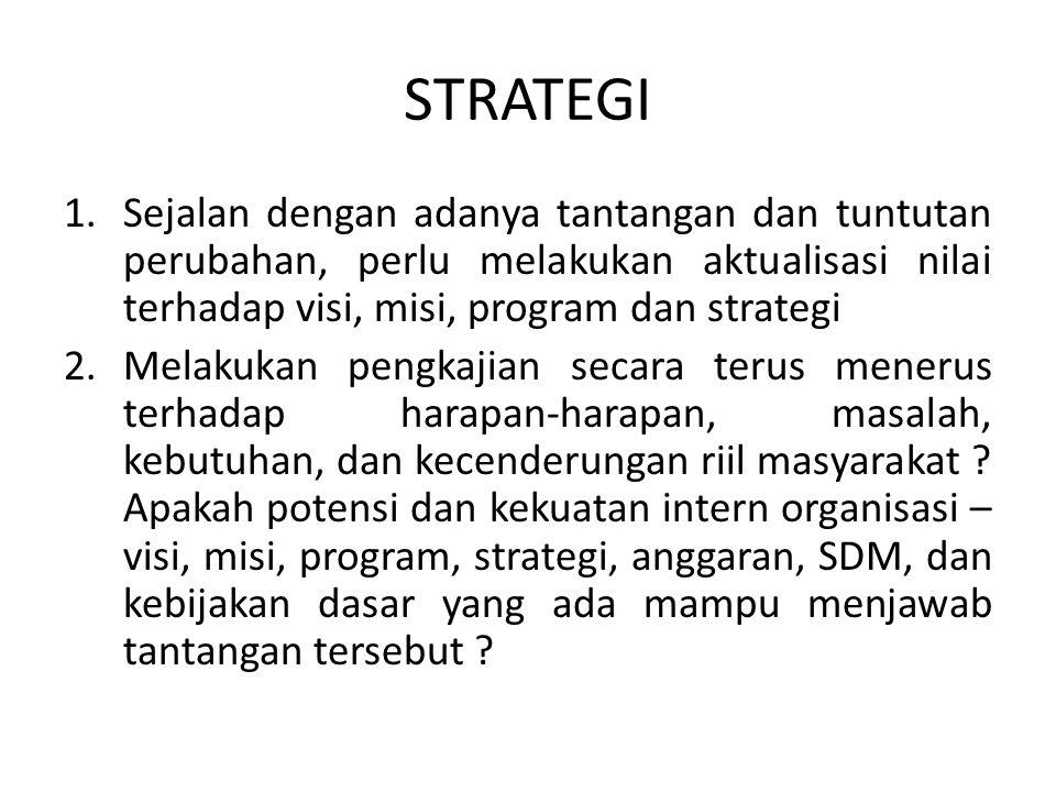 STRATEGI 1.Sejalan dengan adanya tantangan dan tuntutan perubahan, perlu melakukan aktualisasi nilai terhadap visi, misi, program dan strategi 2.Melak