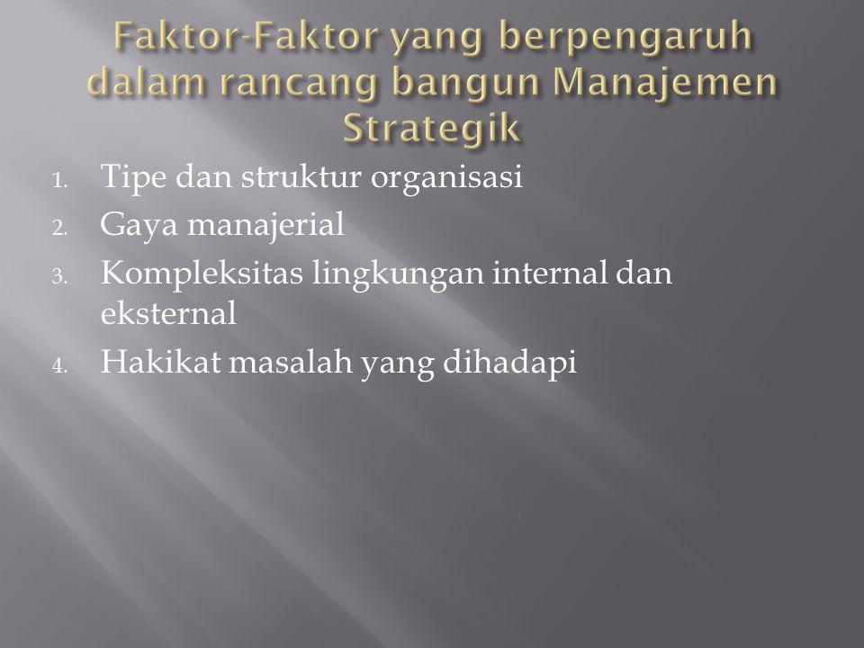 1. Tipe dan struktur organisasi 2. Gaya manajerial 3. Kompleksitas lingkungan internal dan eksternal 4. Hakikat masalah yang dihadapi