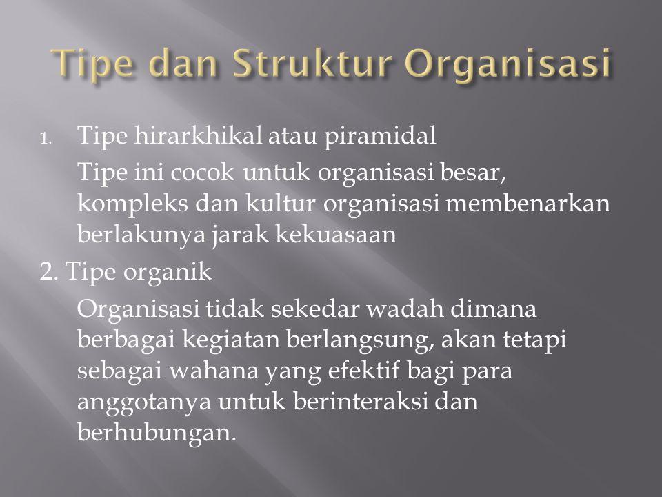 1. Tipe hirarkhikal atau piramidal Tipe ini cocok untuk organisasi besar, kompleks dan kultur organisasi membenarkan berlakunya jarak kekuasaan 2. Tip