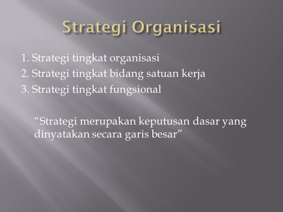"""1. Strategi tingkat organisasi 2. Strategi tingkat bidang satuan kerja 3. Strategi tingkat fungsional """"Strategi merupakan keputusan dasar yang dinyata"""