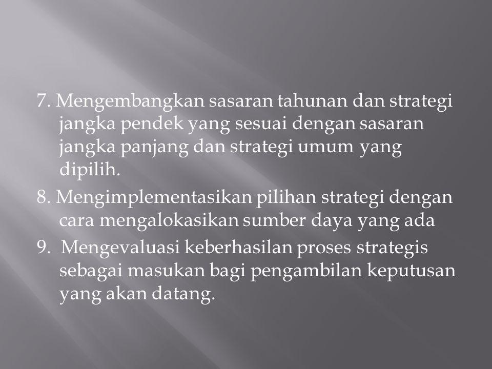 5.Kesesuaian dengan tujuan dan sasaran organisasi 6.