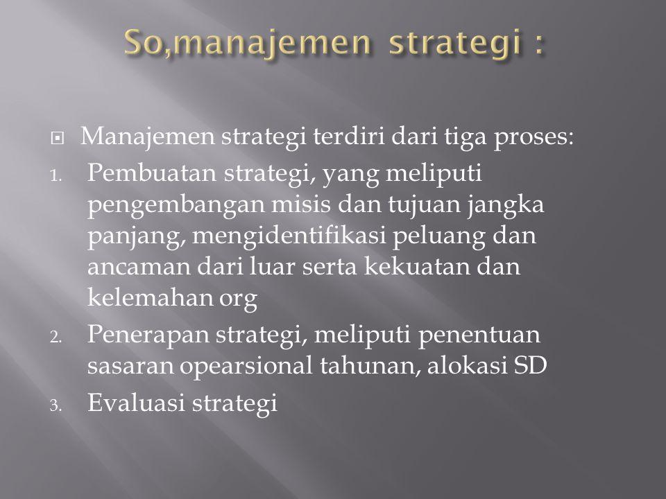  Manajemen strategi terdiri dari tiga proses: 1. Pembuatan strategi, yang meliputi pengembangan misis dan tujuan jangka panjang, mengidentifikasi pel
