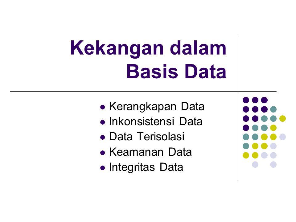 Kekangan dalam Basis Data Kerangkapan Data Inkonsistensi Data Data Terisolasi Keamanan Data Integritas Data