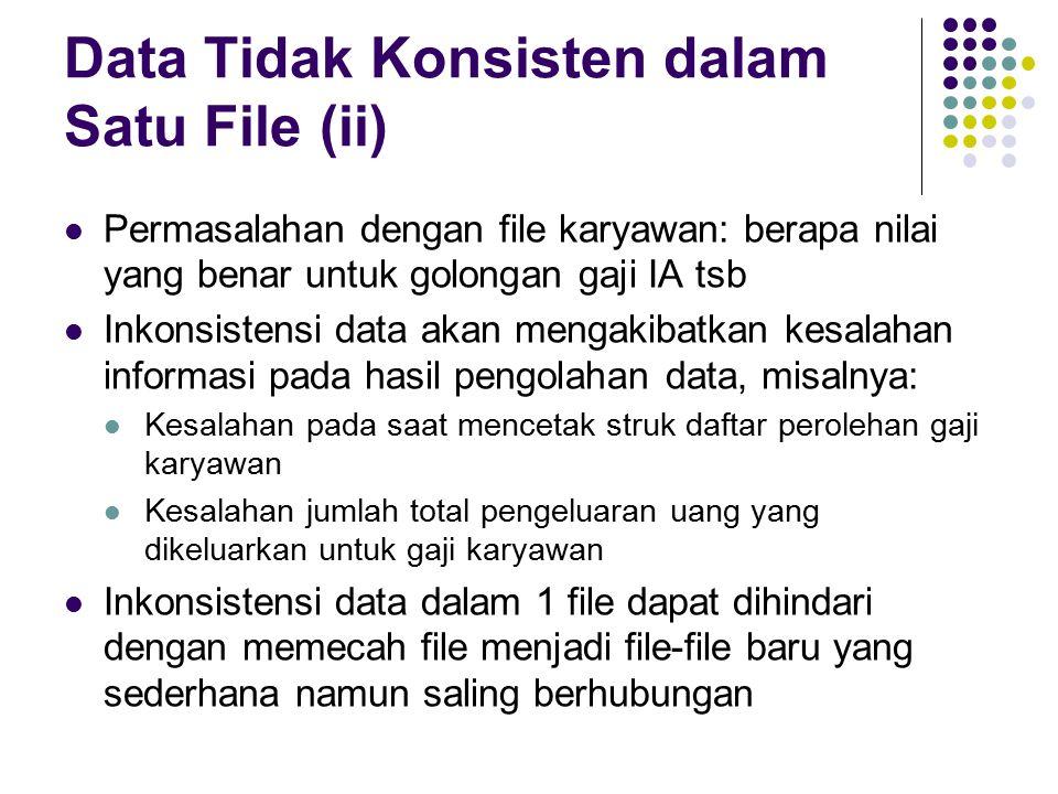 Data Tidak Konsisten dalam Satu File (ii) Permasalahan dengan file karyawan: berapa nilai yang benar untuk golongan gaji IA tsb Inkonsistensi data akan mengakibatkan kesalahan informasi pada hasil pengolahan data, misalnya: Kesalahan pada saat mencetak struk daftar perolehan gaji karyawan Kesalahan jumlah total pengeluaran uang yang dikeluarkan untuk gaji karyawan Inkonsistensi data dalam 1 file dapat dihindari dengan memecah file menjadi file-file baru yang sederhana namun saling berhubungan