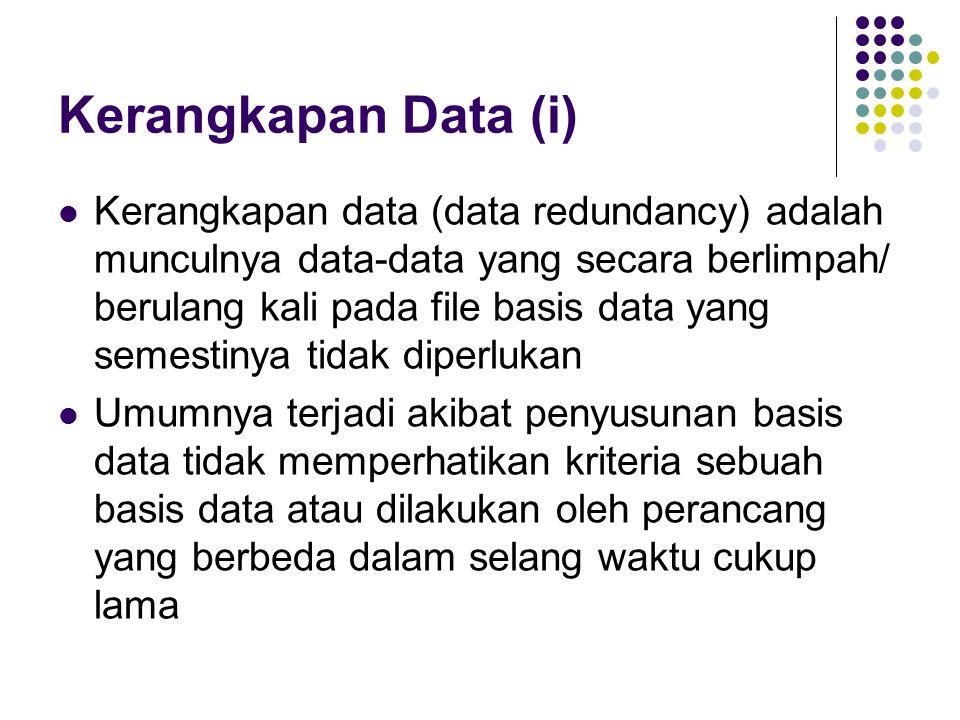 Kerangkapan Data (i) Kerangkapan data (data redundancy) adalah munculnya data-data yang secara berlimpah/ berulang kali pada file basis data yang semestinya tidak diperlukan Umumnya terjadi akibat penyusunan basis data tidak memperhatikan kriteria sebuah basis data atau dilakukan oleh perancang yang berbeda dalam selang waktu cukup lama