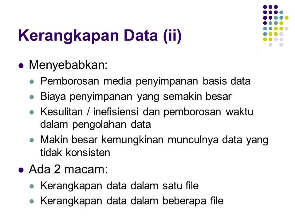Kerangkapan Data (ii) Menyebabkan: Pemborosan media penyimpanan basis data Biaya penyimpanan yang semakin besar Kesulitan / inefisiensi dan pemborosan waktu dalam pengolahan data Makin besar kemungkinan munculnya data yang tidak konsisten Ada 2 macam: Kerangkapan data dalam satu file Kerangkapan data dalam beberapa file