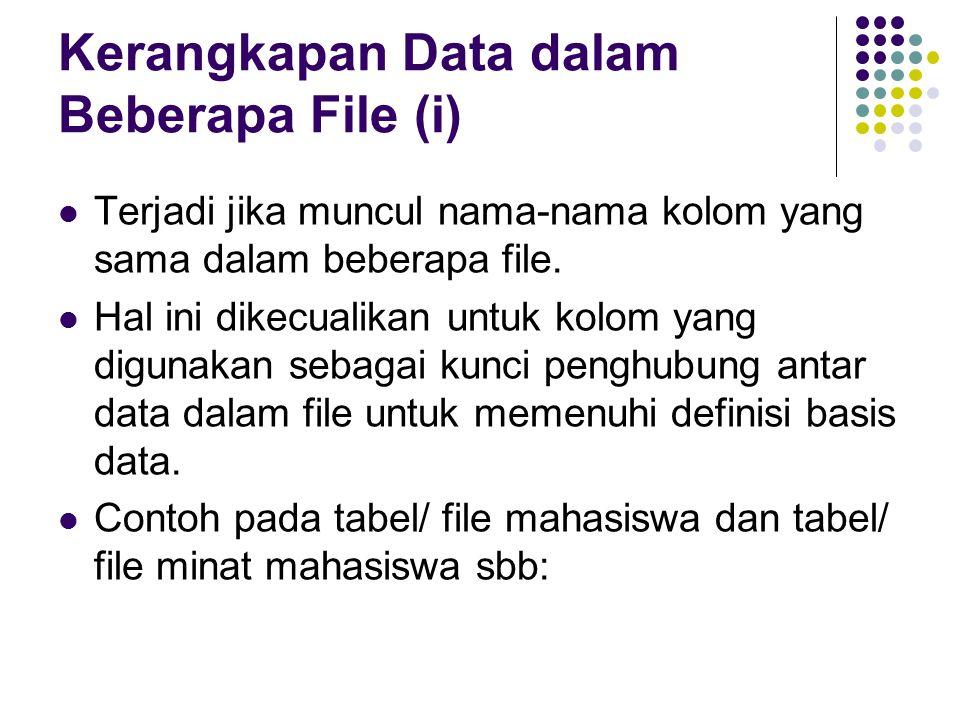 Kerangkapan Data dalam Beberapa File (i) Terjadi jika muncul nama-nama kolom yang sama dalam beberapa file.