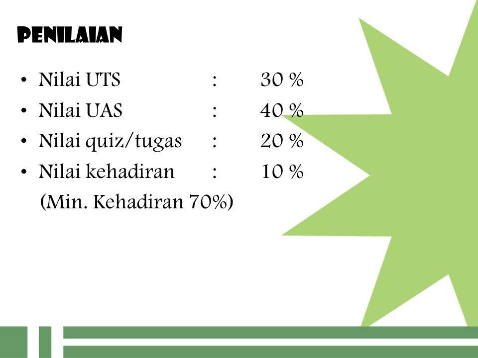 PENILAIAN Nilai UTS :30 % Nilai UAS :40 % Nilai quiz/tugas:20 % Nilai kehadiran:10 % (Min. Kehadiran 70%)
