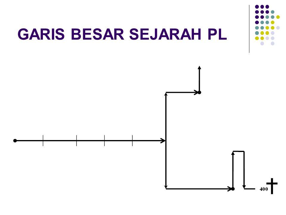 GARIS BESAR SEJARAH PL
