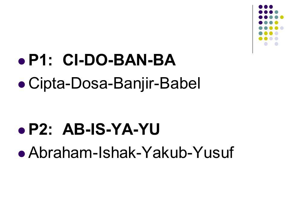 P1: CI-DO-BAN-BA Cipta-Dosa-Banjir-Babel P2: AB-IS-YA-YU Abraham-Ishak-Yakub-Yusuf